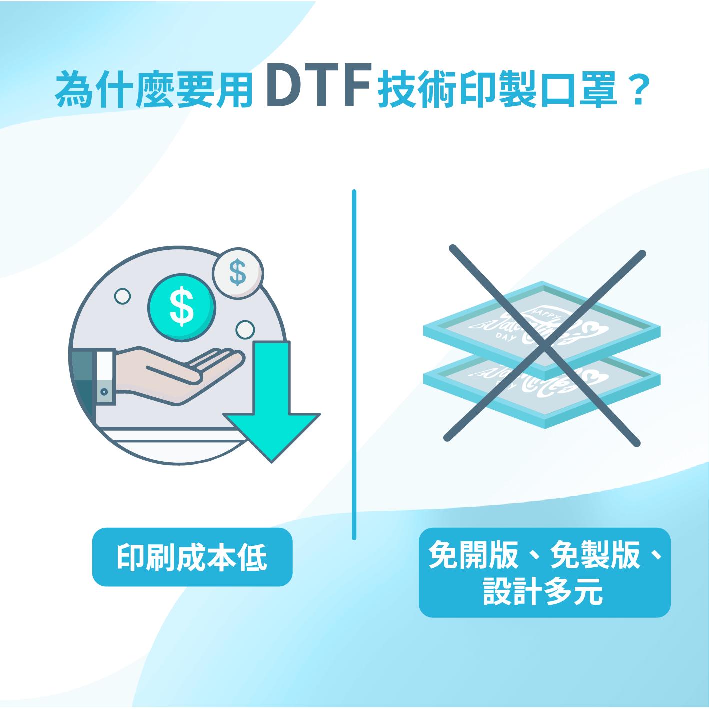 為什麼要用DTF技術印製口罩?