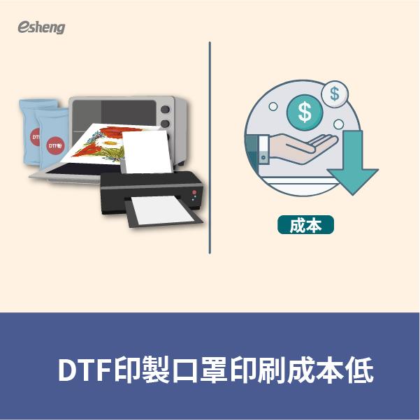 DTF印製口罩印刷成本低