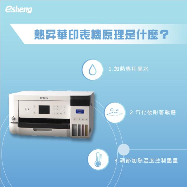 熱昇華印表機原理是什麼?