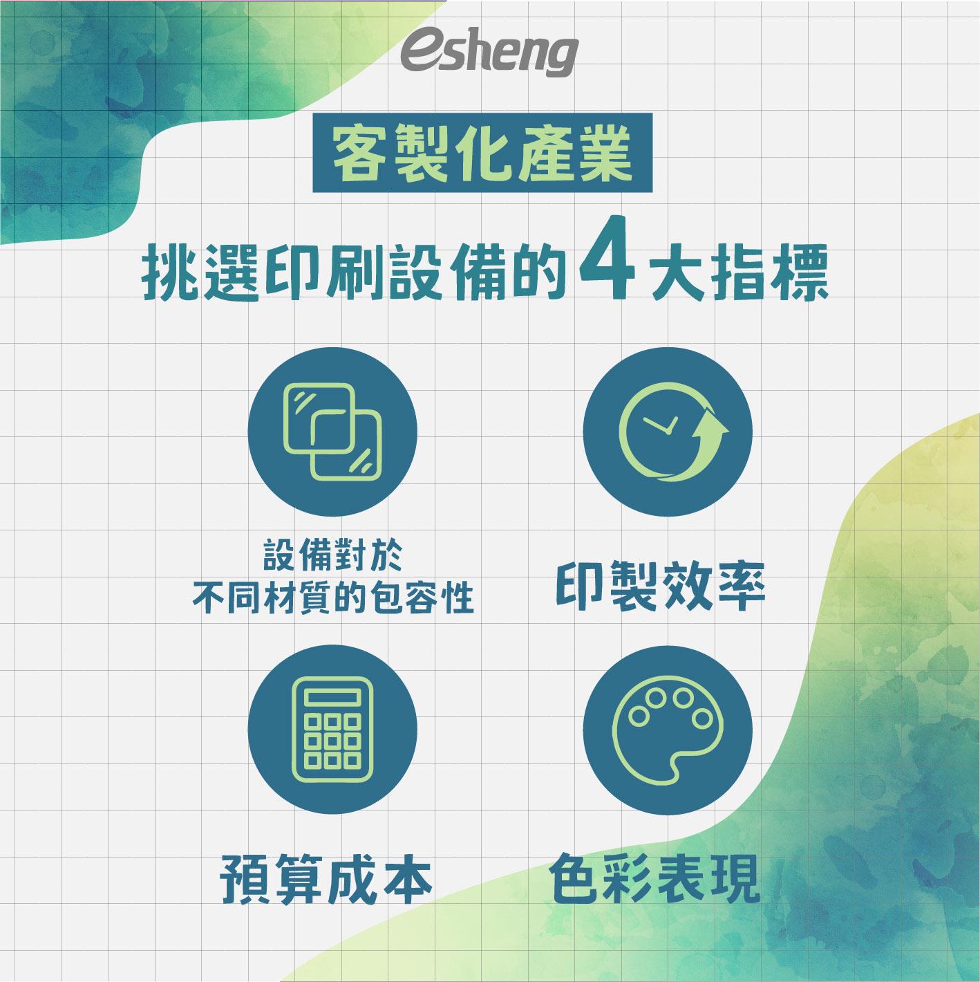客製化產業挑選印刷設備的4大指標