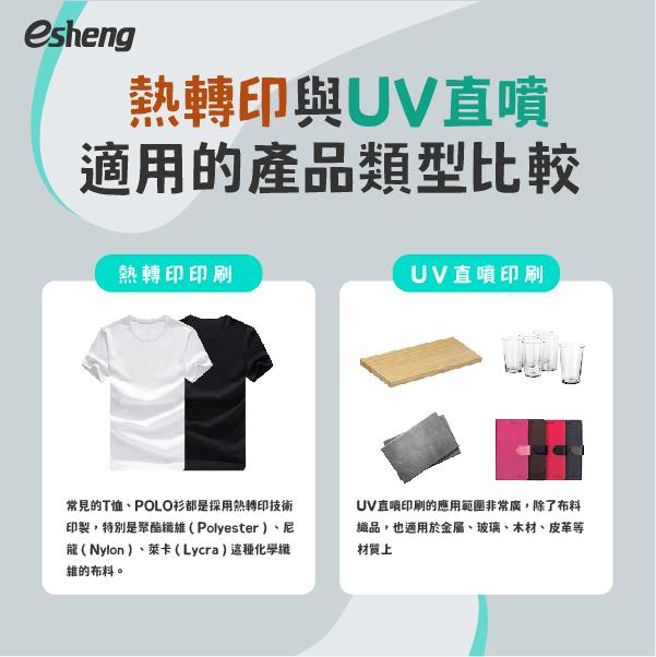 熱轉印與UV直噴適用的產品類型比較