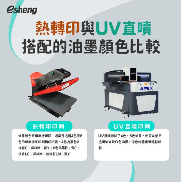 熱轉印與UV直噴搭配的油墨顏色比較