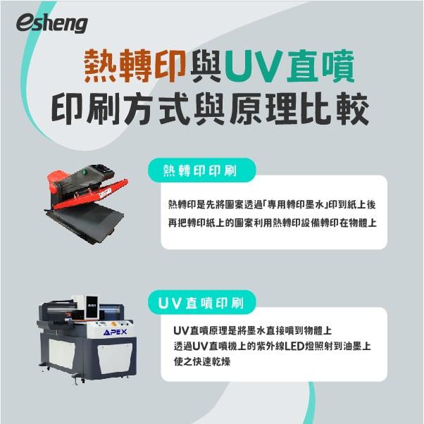 熱轉印與UV直噴印刷方式與原理比較