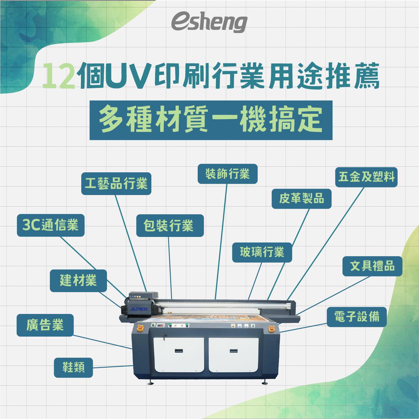 12個UV印刷行業用途推薦,多種材質一機搞定
