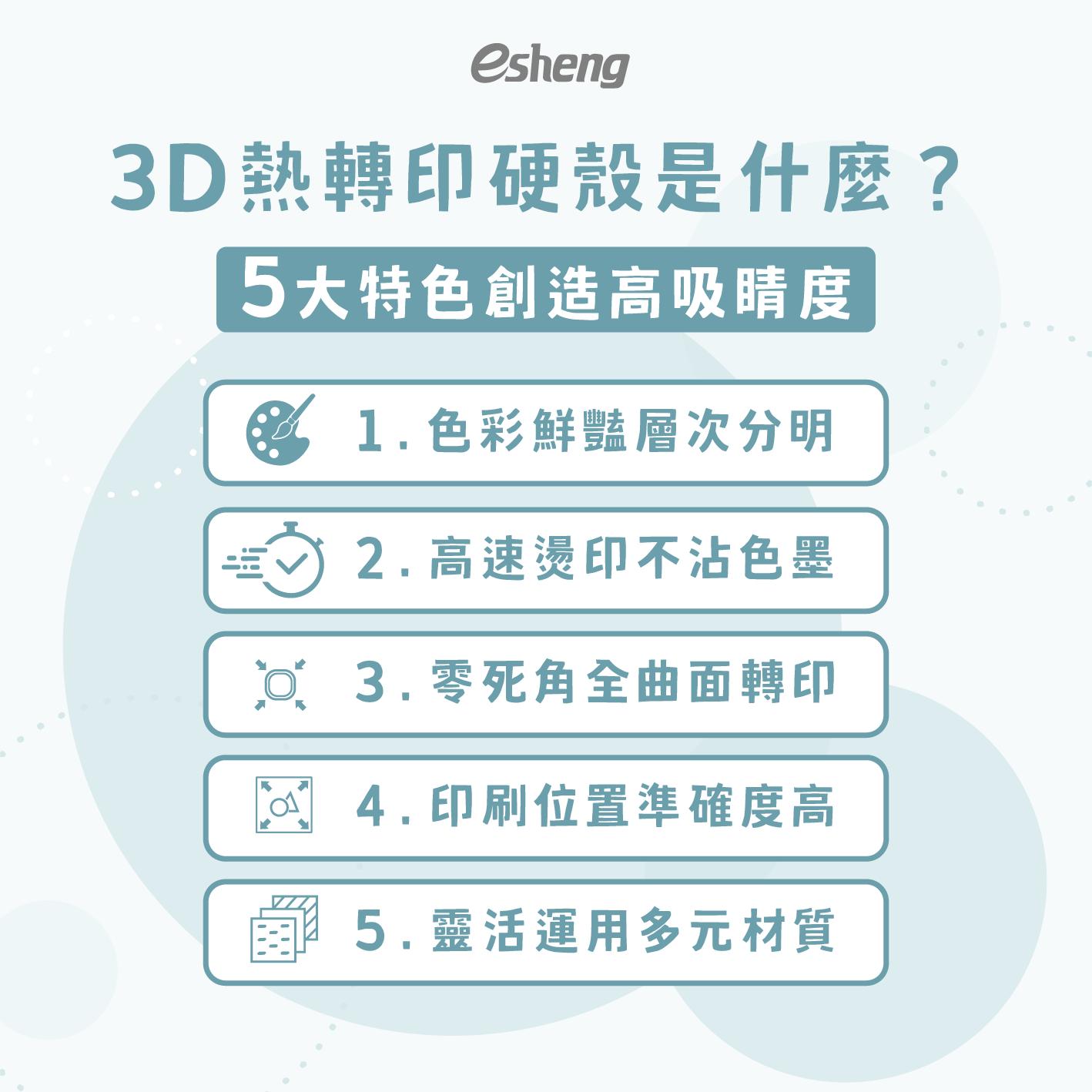 3D熱轉印硬殼是什麼?5大特色創造高吸睛度